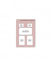 zynqboard_schematic