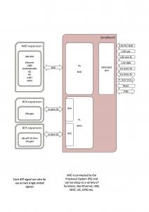 zynqboard_schematic3